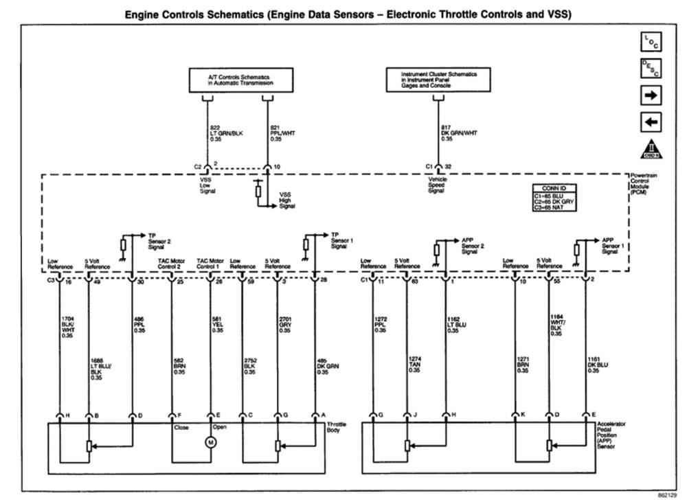 2003 Envoy Wiring Diagram - Custom Wiring Diagram •