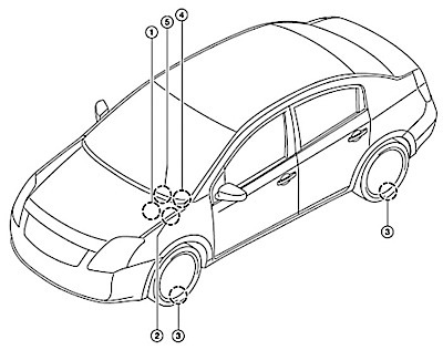 service nissan tpms systems
