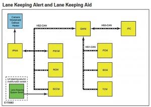 adas-lane-keeping