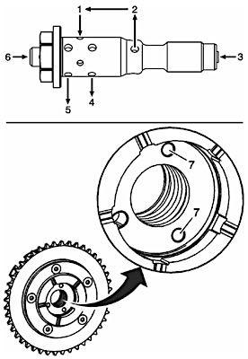 vvt oil valve position