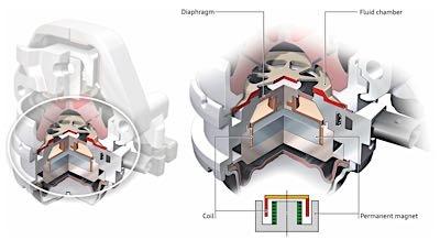 motor mount internal