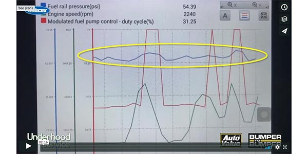 fuel-pump-voltage-diagnosis-video-featured
