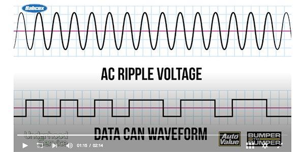 ac-ripple-voltage-alternator-video-featured