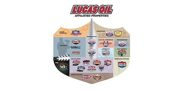 Lucas Oil Products Celebrates 30 Years