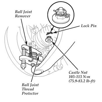 Compliance Bushings: 2009-'10 Honda Pilot Clicking Noise