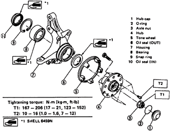 Bringing Bearing And Butterflies To Blog on Ford F 250 Front End Suspension Diagram