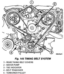 Servicing The Chrysler 3 5l Engine on jeep serpentine belt routing diagram