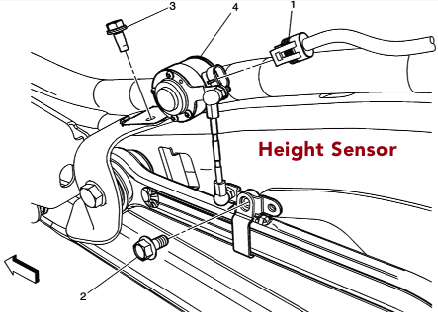 Servicing Gm Autoride Rear Air Suspension on suspension system diagram