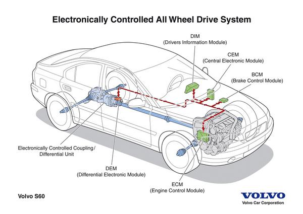 volvo xc90 throttle diagram