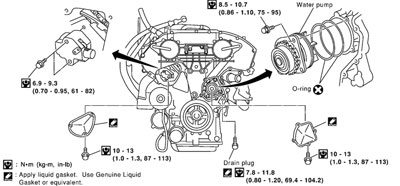 2015 6 7 Liter Ford Engine as well 2000 Mercury Sable Water Pump Diagram furthermore Nissan Cefiro Engine Diagram together with  on 2003 infiniti g35 coupe specs