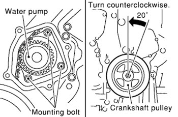 Mitsubishi Galant Transmission Diagram besides P 0996b43f8037ff8c together with 58ikm 2008 Rogue Cant Slip New Serpentine Belt On Following further Engine Coolant Flow Through Diagram likewise How Replace Your Thermostat 4513. on nissan murano water pump location