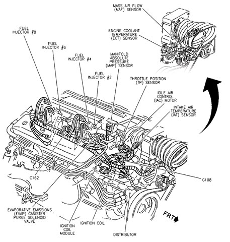 tech feature cooler heads prevail pouring over gm s lt1 engine rh underhoodservice com Diagram of Distributor Chevy 350 Engine Lt1 Engine Parts