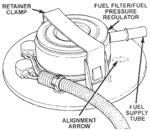 tech feature jeep fuel problems needn t be an uphill battle 4 pry the filter regulator from the top of pump module two screwdrivers the unit is snapped into the module