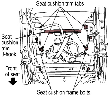 remove the rear of the seat cushion trim by detaching the seat cushion trim  j-hook from the metal tabs at the rear of the seat cushion frame (see  figure 4)