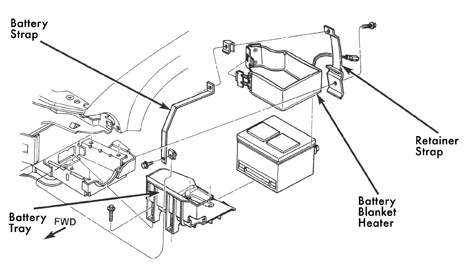 Tech Feature Breezing Through Ignition Off Draw Tests. Chrysler. Diagram 2008 Chrysler Sebring Heater At Scoala.co