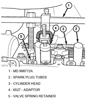 Spark Plug Location On Ford Fiesta furthermore 2001 Dodge Ram 1500 5 2 Firing Order Wiring Diagrams likewise 2000 Ford Explorer Spark Plug Gap likewise Hemi Misfire Problems Wiring Diagrams as well 1998 Chevy K1500 Parts Diagram. on 01 dodge ram 1500 spark plug wiring diagram