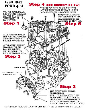 Tech Tip Oil Leak Repair For 1990'93 40l Ford V6 Engines. Ford. 1992 Ford Explorer Timing Diagrams At Scoala.co