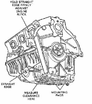 Saab 9 3 Fuel Filter Replacement also Wiring Diagram For 2001 Kia Sephia together with Audi Quattro Wiring Diagram Electrical further 2002 Kia Sportage Fuse Box Diagram moreover 2001 Bmw X5 3 0i Parts Diagram. on 2004 mpv fuse box diagram