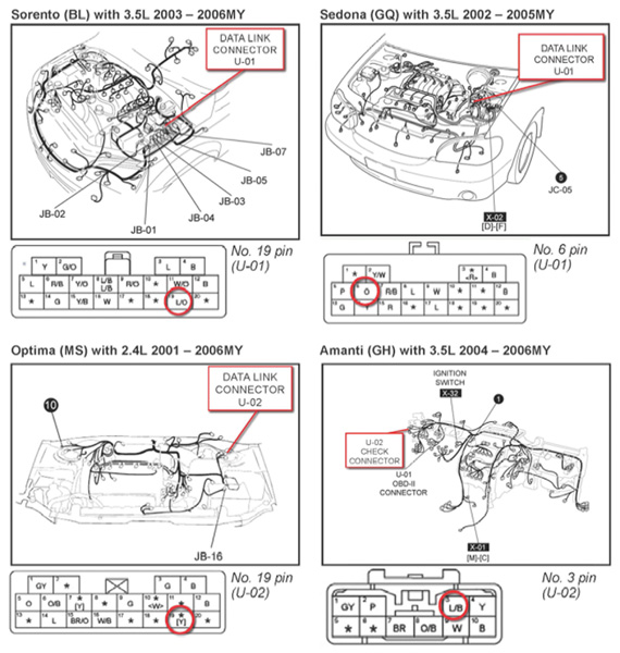 Tech Tip Kia Has Intermittent Mil On With No Fault Code Storedrhunderhoodservice: 2003 Kia Sorento Wiring Harness At Elf-jo.com