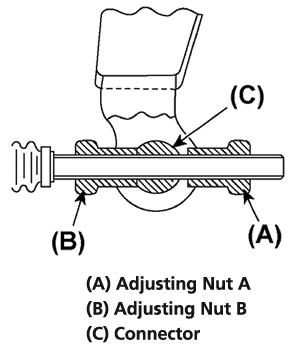 p0852 code subaru manual transmission