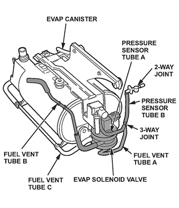 2003 Honda Crv Code P1457 on honda fuel pressure diagram