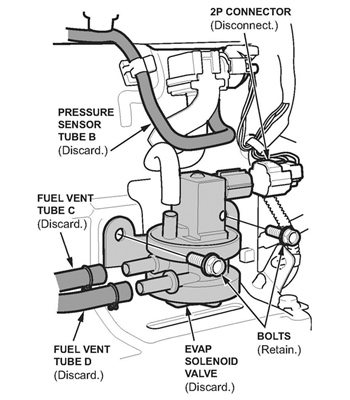 Hondafig J on 1996 Honda Civic Sensor Diagram