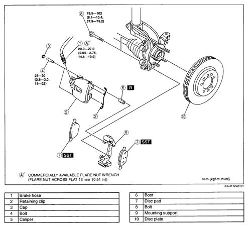 BRAKE JOB: 2004-2009 Mazda3