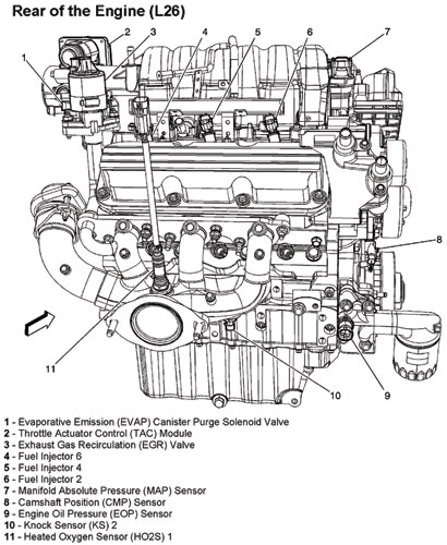 Chevy 3 8 Coolant Elbow 3800 Engine Diagram on chevy impala map sensor location