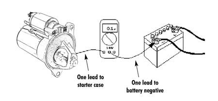 2003 Honda Pilot Headlight Diagram also T1758852 96 dodge ram 1500 wiring diagram likewise 2013 07 01 archive also 1966 Volkswagen Beetle Headlight Switch Wiring likewise 2000 Acurarear Speaker Deck. on 2007 honda accord headlight wiring harness