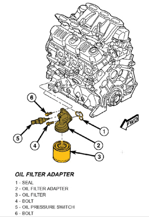 Engine Main Bearings also 1995 Infiniti Alternator Wiring Diagram further Heater Blower Motor Resistor Relay Generation Body Message Boards 1978 besides 1950 Ford Car Wiring Diagram likewise Start Problems Nss Neutral Safety Switch 54774. on 1978 ford truck wiring diagram