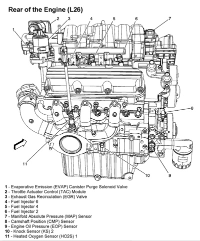 1994 Buick 3800 V6 Gm Gm Gm Engine Sensor Locations on 3800 Series 2 Engine Diagram