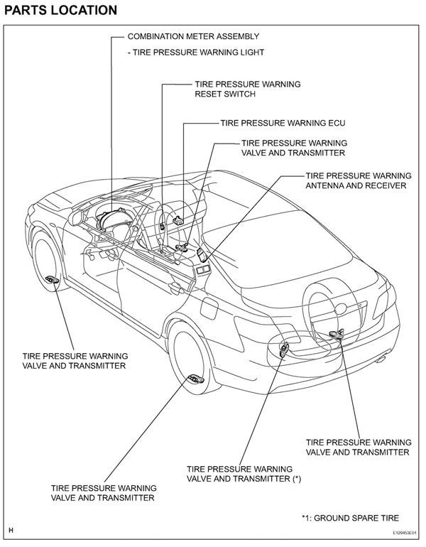 audi hood diagram with Tech Tip The Ins And Outs Of Indirect And Direct Tpms on Infiniti G37 Fuse Box Location besides Low Windshield Washer Fluid Warning Light Wont Turn Off 774523 likewise Electric Fans Not Running 2899670 additionally Saturn Ion Redline Engine Coolant besides 96specs.