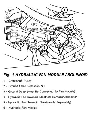 jeep tech tip only replace solenoid with jeep dtc p1499 98 Jeep Cherokee Wiring Diagram diagnosis